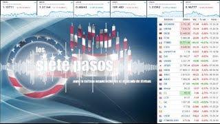 Punto Nueve - Noticias Forex del 23 de Enero del 2020