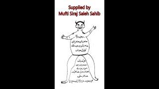 UK Muslim responds to SATANIC TAWEEZ TALISMANS || SUPPLIED BY Darul Uloom Deobandi MUFTI Scholar
