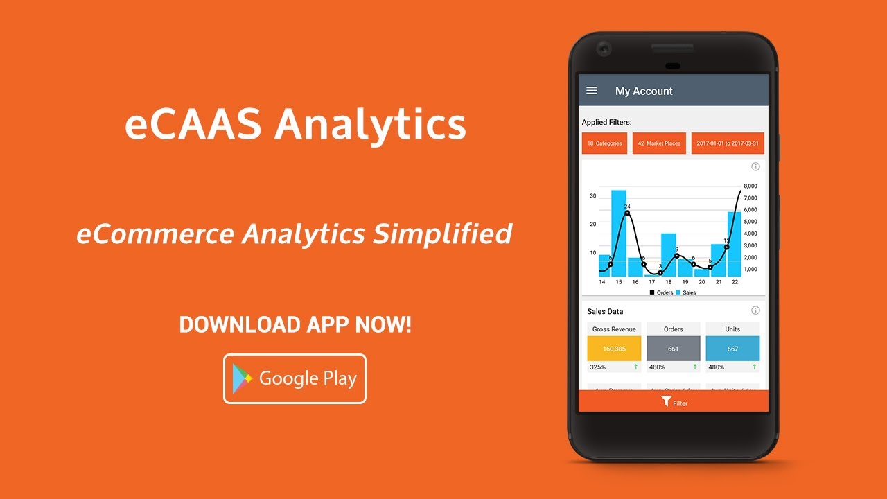 eCAAS Analytics | Play Store | Fibre2Fashion