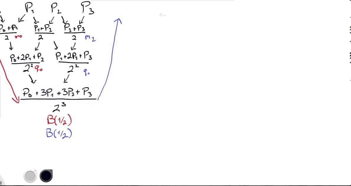 Splitting a Cubic Bezier Curve