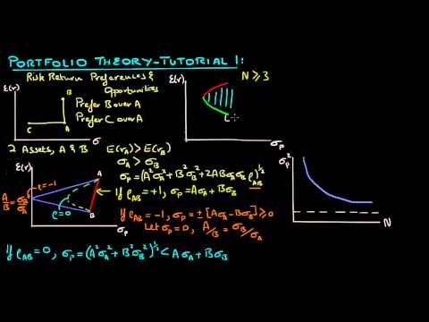 Portfolio Theory: Tutorial 1