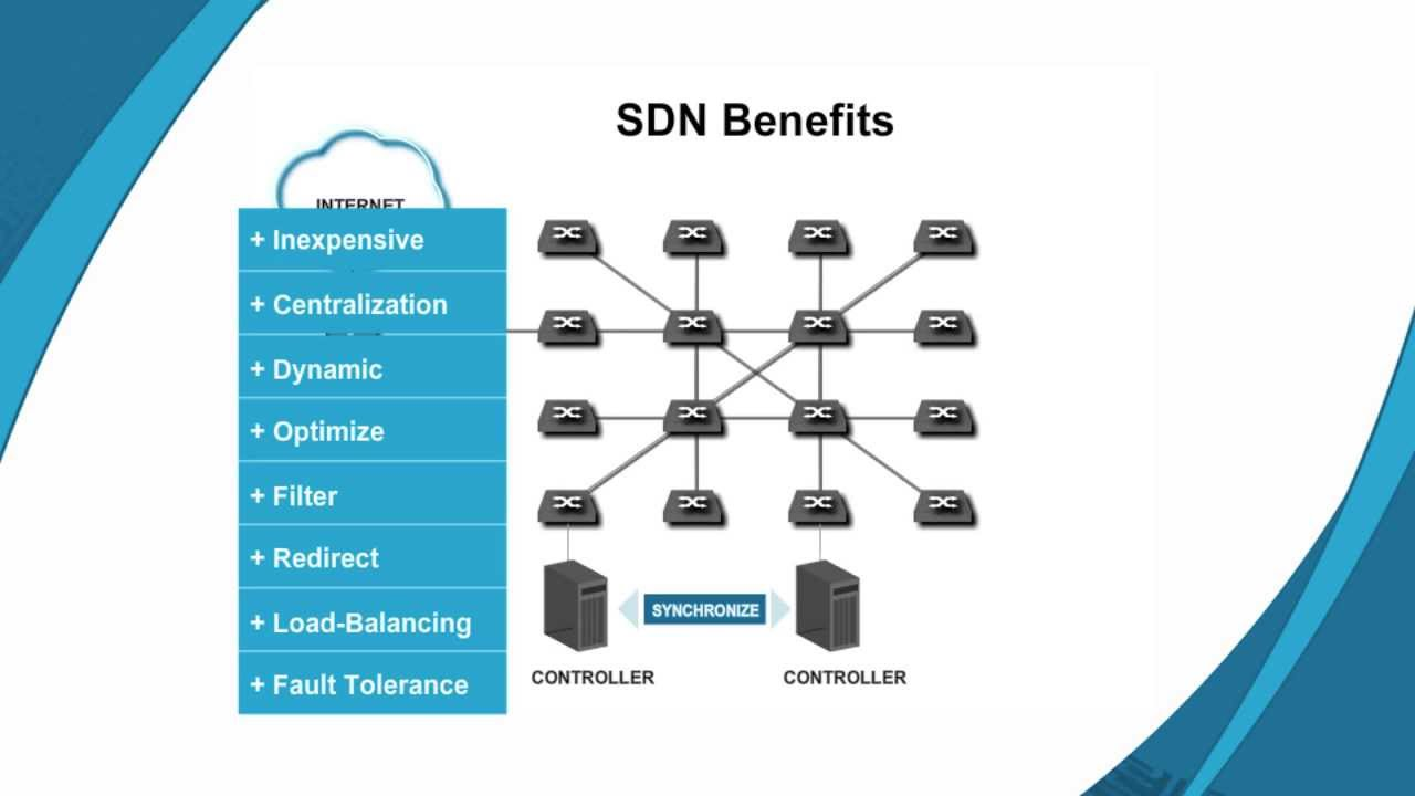 What Is A Software Defined Network YouTube