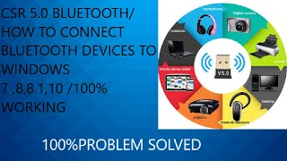 Unboxing bluetooth 5.0 dongle …