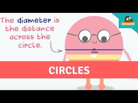 Circles – Learningmole