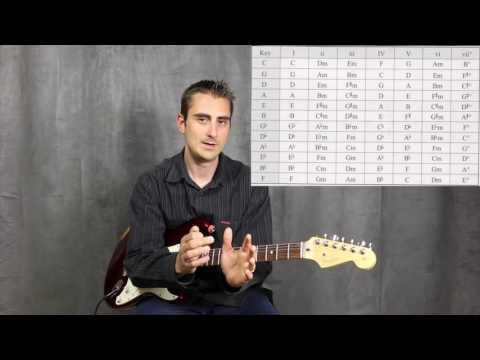 Understanding musical key signatures