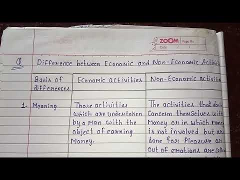 difference between economic