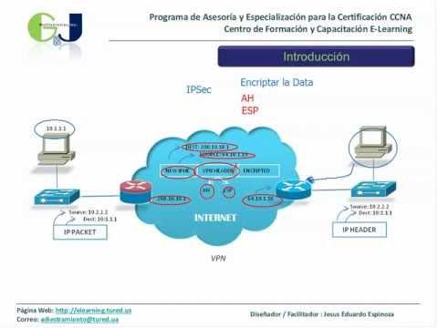 Curso CCNA - VPN e IPSec - Introduccion.mp4