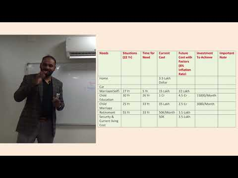 Analysis of Financial need & Achievement Part-03