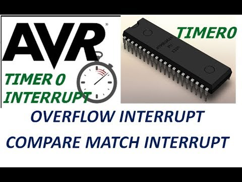 AVR–SELF LEARNING – TIMER 0 INTERRUPTS | alselectro