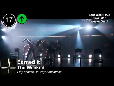 Top 25 - Billboard Hip-Hop/R&B Songs | Week of January 31, 2015 from YouTube · Duration:  8 minutes 36 seconds
