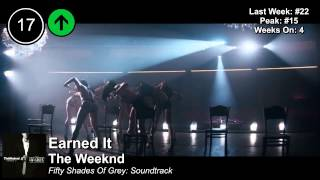 Top 25 - Billboard Hip-Hop/R&B Songs | Week of January 31, 2015