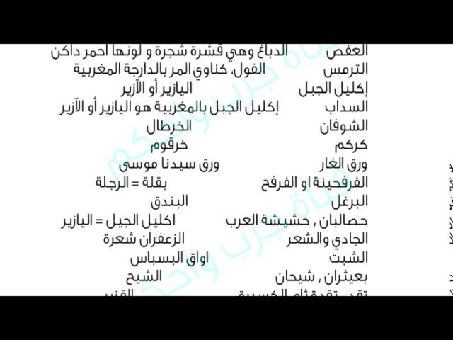 مرادفات أسماء الاعشاب الطبية باللهجة المغربية Youtube