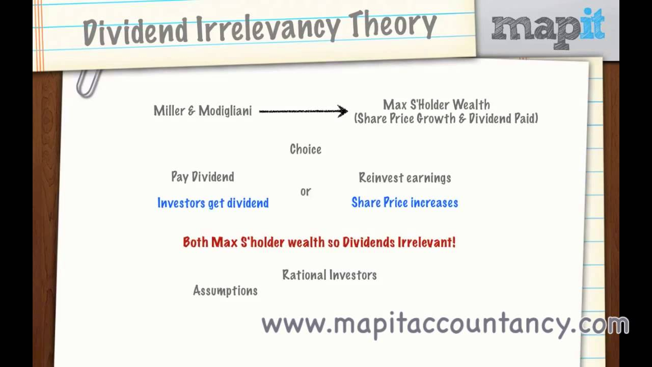Dividend policy thesis
