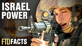 How Much Power Does Israel Have?