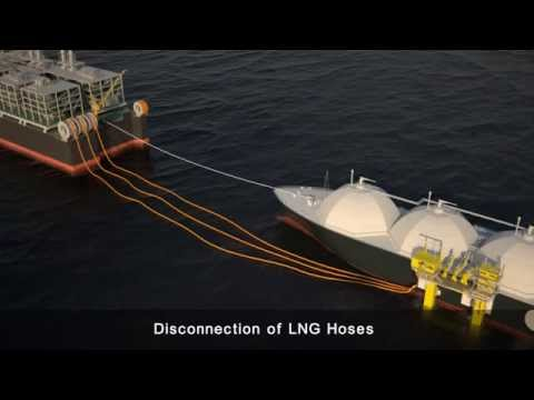 HiLoad FLNG Offloading Operation - 4 min