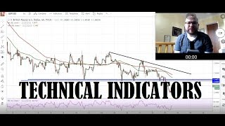 Trading Price Action like a Pro... Technical Indicators