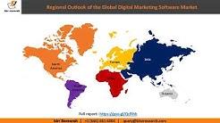 Global Digital Marketing Software Market