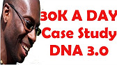 Dna wealth blueprint 20 case study from peter parks youtube 1058 malvernweather Images