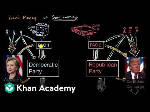 Campaign finance   Political participation   US government and civics   Khan Academy