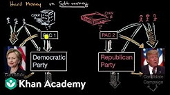 Campaign finance | Political participation | US government and civics | Khan Academy