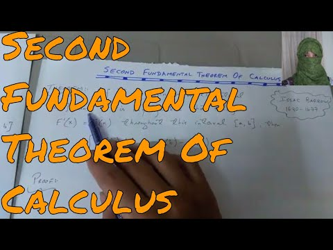 Second fundamental theorem of calculus with example and geometrical explanation