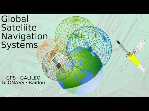 BitBasics - Satellitennavigationssysteme (GPS, GLONASS, etc)