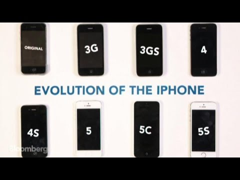 Apple iPhone's Size Evolution: Getting to the iPhone 6