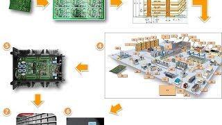 видео Договор на изготовление металлоконструкций