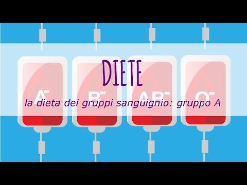 la-dieta-dei-gruppi-sanguigni:-gruppo-a