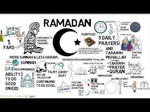 HOW TO PREPARE FOR RAMADAN - Muhammad Tim Humble Animated