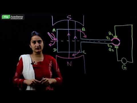 (Class 10 Magnet) D.C Generator hindi