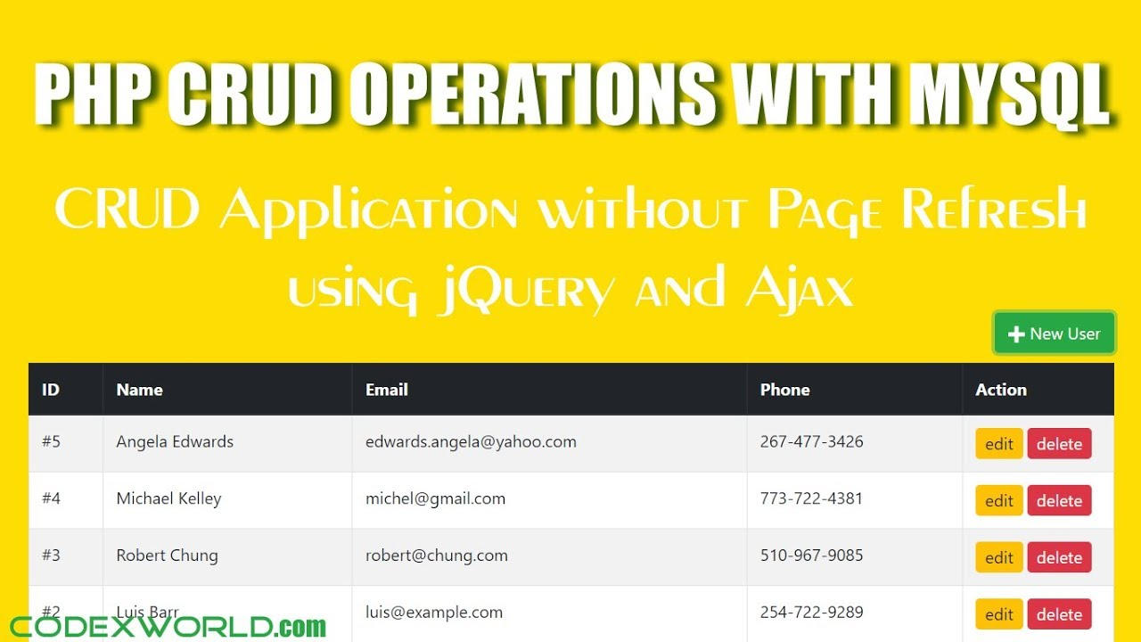 PHP CRUD Operations without Page Refresh using jQuery, Ajax