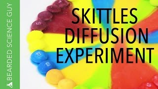 Skittles Diffusion Experiment