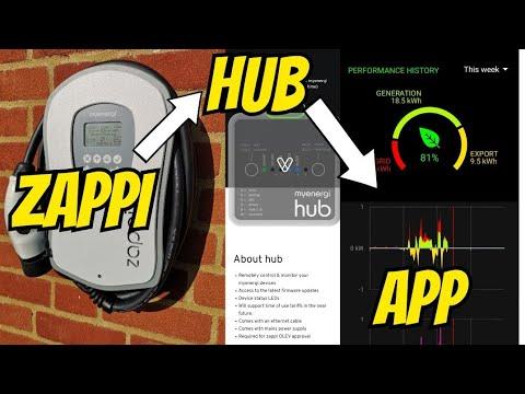 Myenergi Hub - Zappi - App Connection & Firmware Download