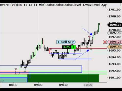 Day trade – Live Trade emini SP Oct 14-2013