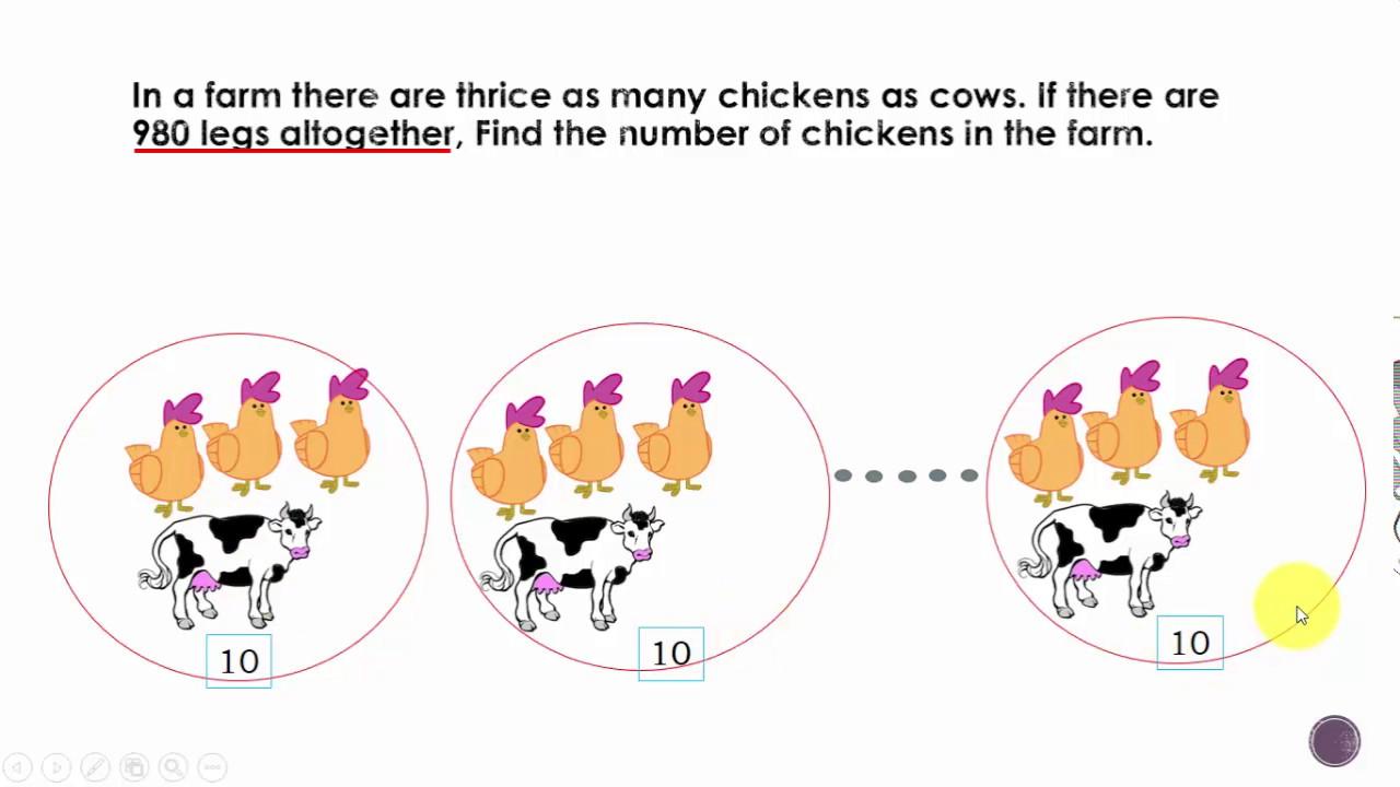 SingaporeMath-Grade5: Heads and Legs -non routine problem