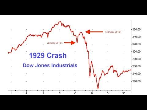 Stock Market Crash of 2018?