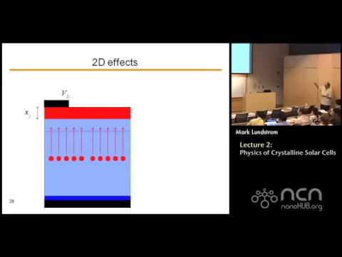Solar Cells Lecture :Physics of Crystalline Solar Cells