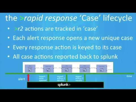rapid response - Composing Apps • Optensity