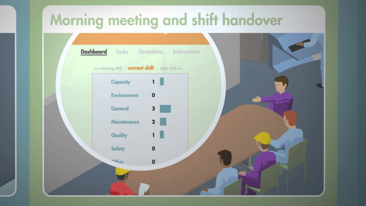 Shift handover work process improvement and software shiftcliq shift handover work process improvement and software shiftcliq youtube pronofoot35fo Image collections