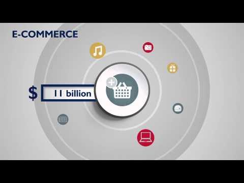 Top trends in Canadian online business