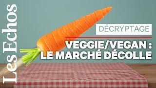 Produits vegans ou végétariens : les ventes décollent en supermarché