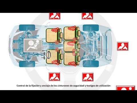 INTRODUCCIÓN A LA TECNOLOGÍA DEL AUTOMÓVIL - Módulo 15 (1/17)
