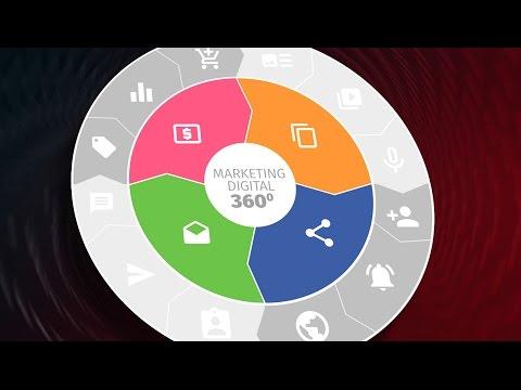 Treinamento - Marketing Digital 360° a Distância