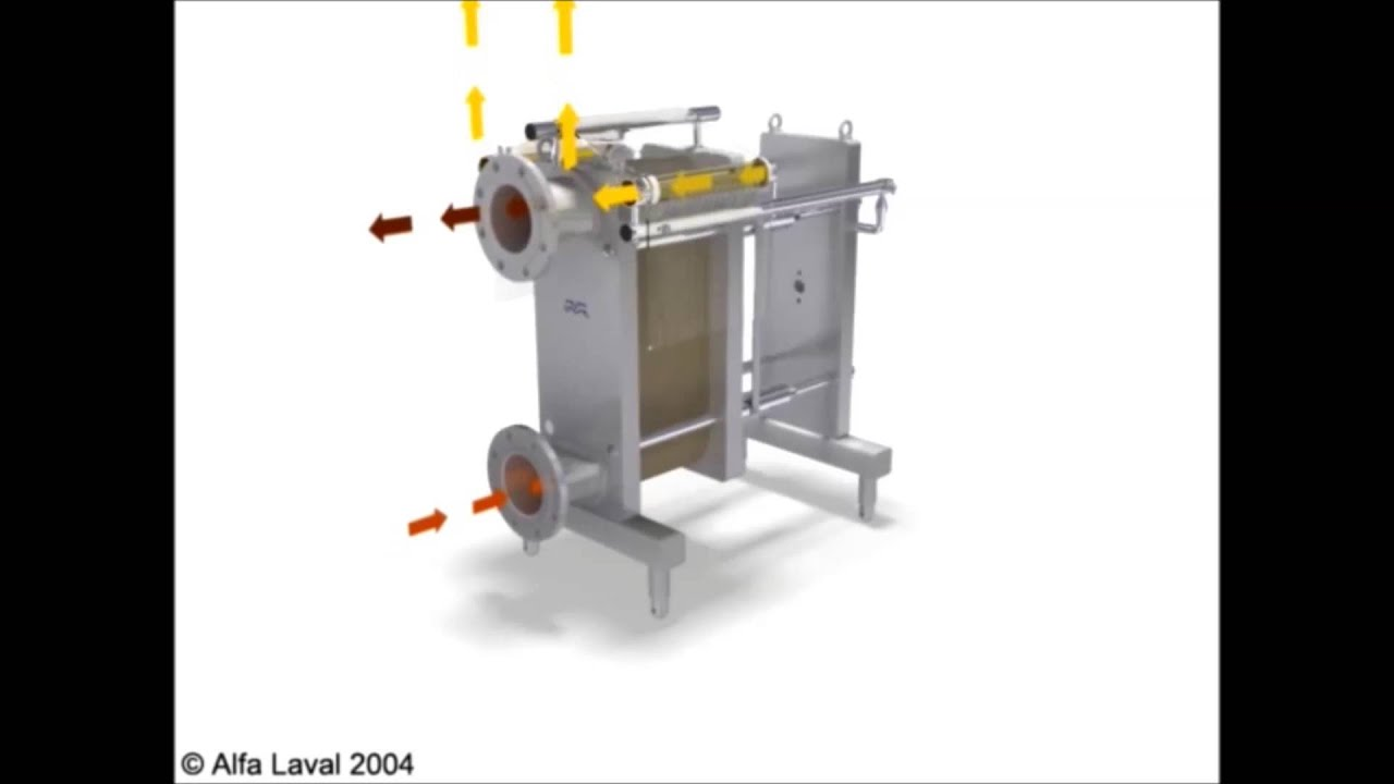 Alfa Laval plate-and-frame membrane filtration module, how it works ...