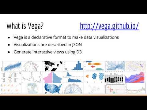 Kibana Custom Graphs with Vega - YouTube