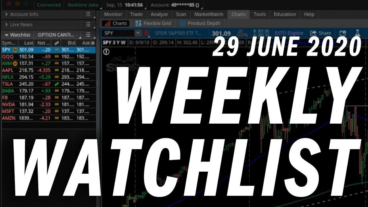 5-stocks-to-cash-in-on-weekly-options - Traders Reserve