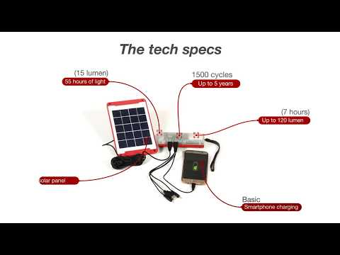 AWOW IGLI |  EMPOWER LEADERSHIP | SOLAR KITS CO-OPS |  Introducing the Solar Shelter Kit by Enlight™