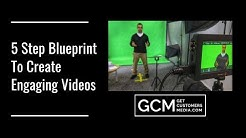 Video Marketing For Small Business: Proven Blueprint