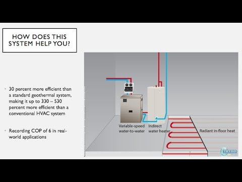 TETCO: The Variable-Speed Water-to-Water Geothermal Heating and Cooling System